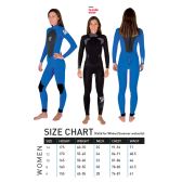 Muta / Wetsuit donna RRD Zero back Zip 5/3 mm